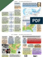 summary sheet civil war