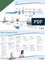 Peel Water Treatment Plant
