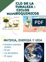 Ciclo de La Naturaleza