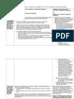 Essay Plan - 'Do Political Connections Constitute a Competitive Advantage'