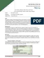 EWEB Consolidation Feasibility Analysis