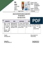 Form Analisis Ketidaktercapaian Sasaran Mutu