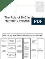 Peranan IMC Dalam Proses Pemasaran