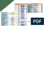 Directorio Interno Centro de Servicios de Salud Actualizado (1)