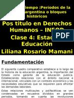 Linea de Tiempo - Mamani Liliana Tic