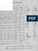 Formulario trigonometria 123