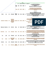 Ejemplo de tabla de registro de bodega