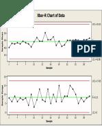 x-Bar chart
