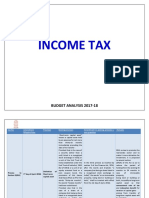 Income-tax.finance Act 2017