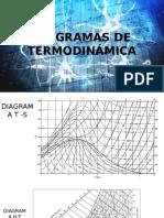 DIAGRAMAS-DE-TERMODINÁMICA (1)..