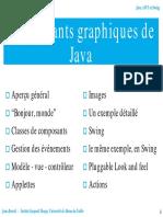 Composants Graphiques de Java
