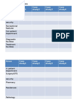 Analysis Chart Formats (1)