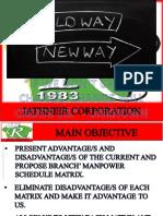 Propose Branch's Manpower Schedule Matrix-revised