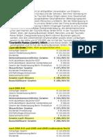 Ertragsbesteuerungberechnung nach Outbound-Investitionen