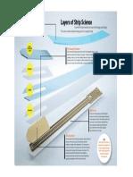2012-07-anatomy-of-a-test-strip.pdf