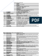 anexo_4___gt_mapeamento_106.pdf