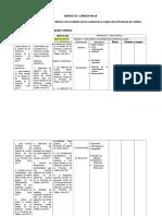 Matriz de Consistencia Proyecto Windor 2017