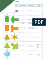 formulario_areas_volumes.pdf