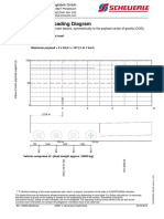SPMT Loading diagrams X24 Doku 20130305.pdf