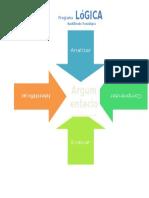 Objetivos Programa Logica Bachillerato Tecnológico