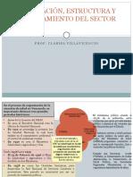 organizacinestructurayfuncionamientodelsectorsalud-120326170704-phpapp01