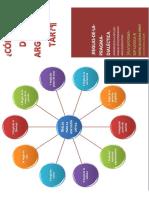 REGLAS PRAgmadialectica MAPA