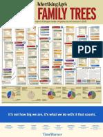 mediafamilytree06.pdf