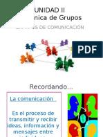 Unidad II Dinámica de Grupos._ 2