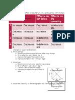 ap econ midterm 1 study guide