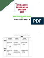 SK RPT DUNIA MUZIK TAHUN 2.doc