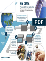 WWSP Willamette River Water Treatment Process Poster
