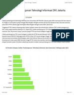 2015, Indeks Pembangunan Teknologi Informasi DKI Jakarta Tertinggi - Databoks