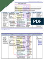 silabus kelas VII -IX.pdf