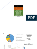 1395-Monthly Fiscal Bulletin 9
