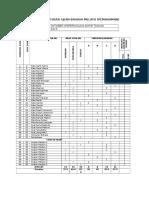 Jadual Spesifikasi Ujianbahasa Melayu