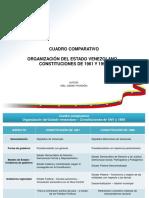 Cuadro comparativo Constituciones de 1961 y 1999.pdf