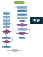 Diagrama de flujo de actividades en metalmecánica