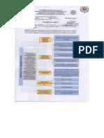 Resumen #7 Proyectos 2do Parcial