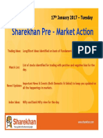 Sharekhan Pre Market 17th January - Tuesday