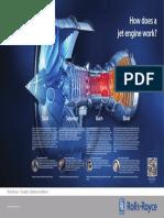 How Jet Engine Works.pdf