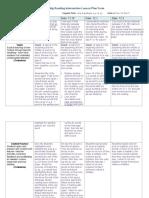 reading intervention lesson plan due dec 2