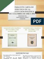 Comparación Carta de Derechos de La Constitución Política - Copia