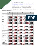 1 - Intensidad de grises en MDI.pdf