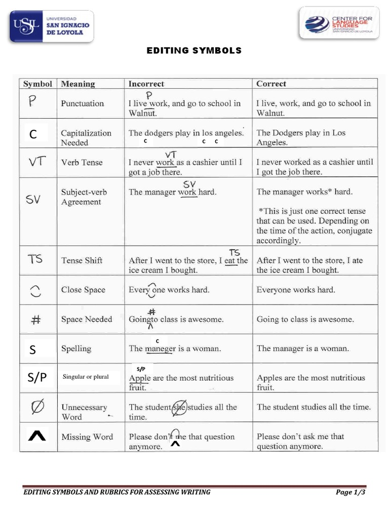 Editing Symbols Editing Vocabulary