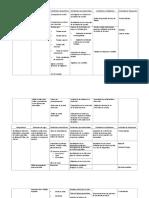 Planificacion Tic Primero Basico