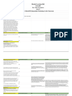 blended learning unit evaluation and recommendations