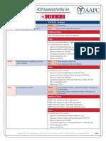 1B2ICD10mappingACCPinpatient 1 copy.pdf
