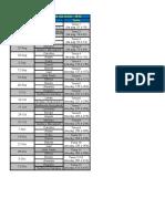 Cronograma de Apresentação Dos Textos - 2016