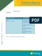 Tabla 1. Conceptos Programa y Sistema