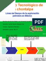 Linea Del Tiempo de La Exploracion Pet. en Mex.